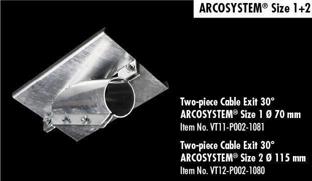 Cable management design